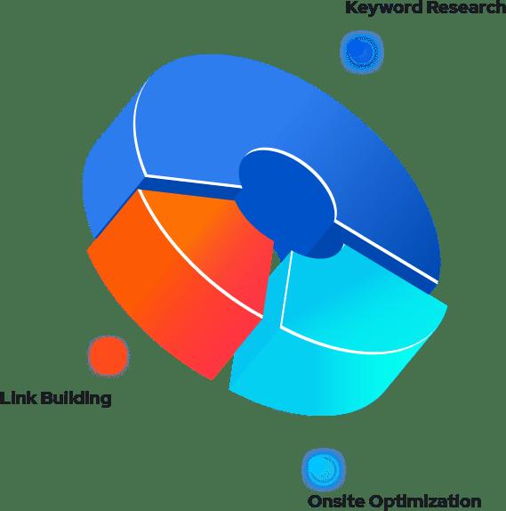 Search-Engine-Optimization-Strategy