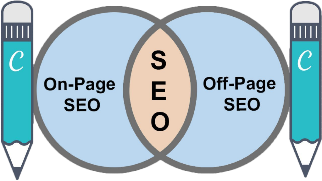 Search-Engine-Optimization-Pricing